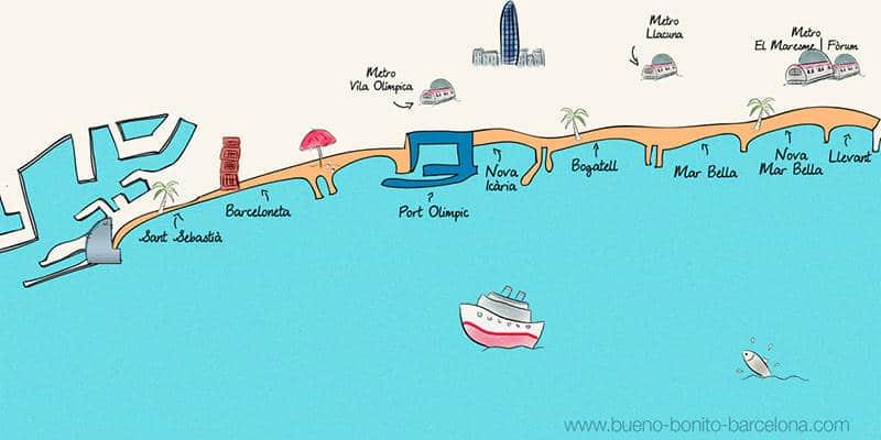 plano playas de Barcelona