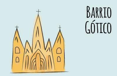 visita guiada barrio gótico